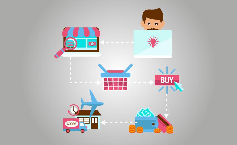 E-Ticarette Hikaye Anlatıcılığı
