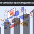 E-Ticarette Ortalama Sipariş Değerinin Arttırılması